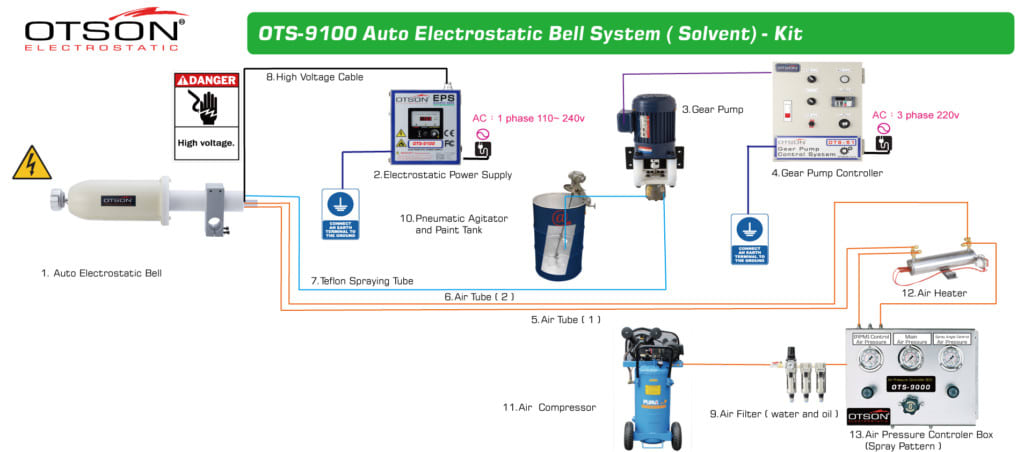 Bell Spray Gun Diagram All Kind Of Wiring Diagrams