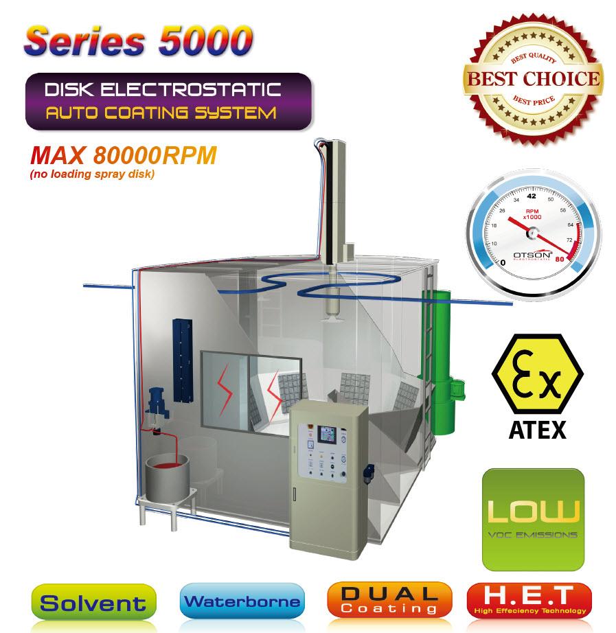 OTS-5000-Auto-Electrostatic-Spray-Disk-System
