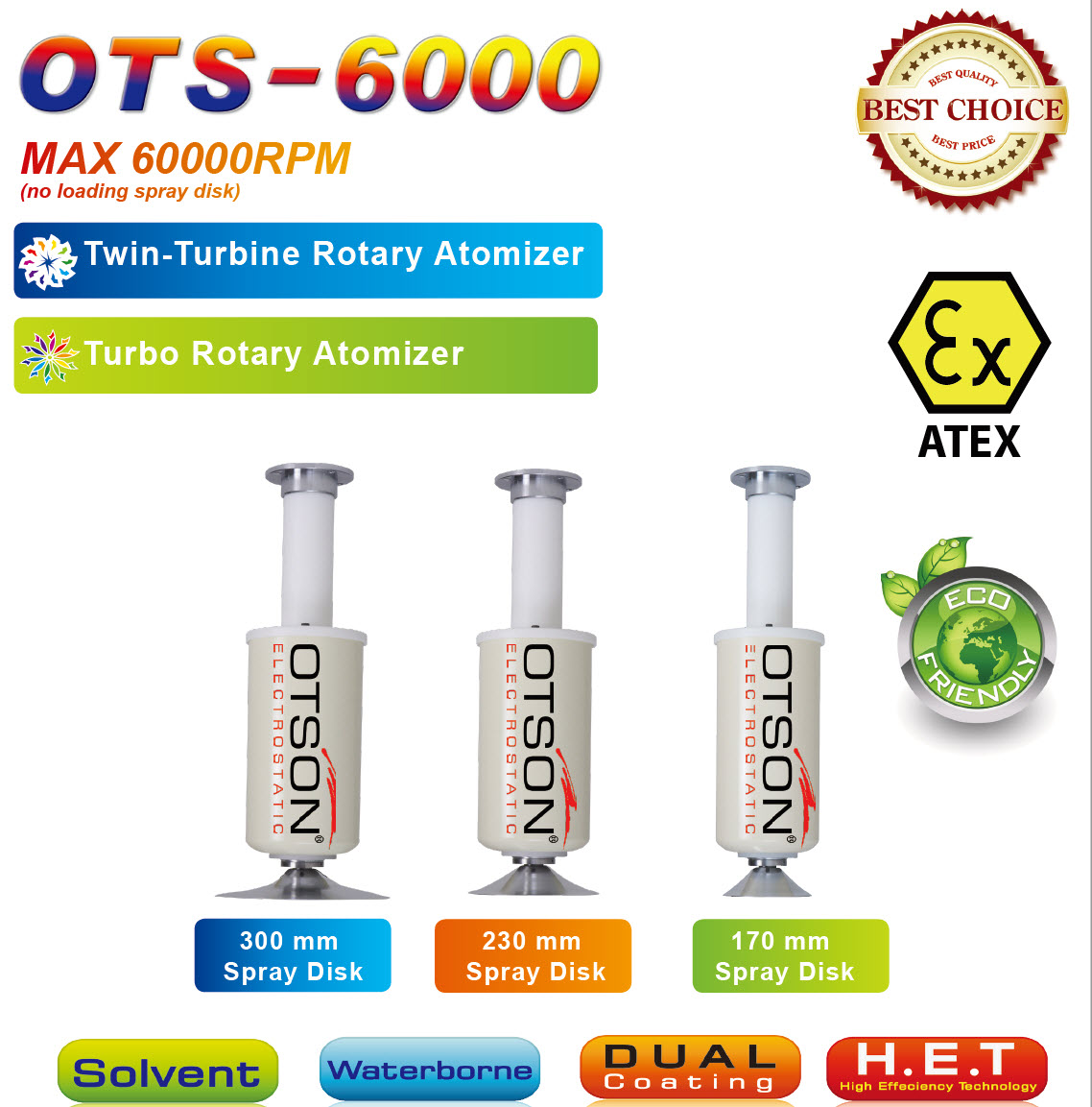 Twin Turbine Rotary Atomizer