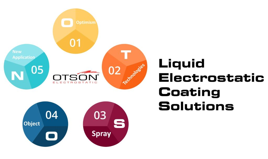 OTSON Electrostatic Spray Coating Solution