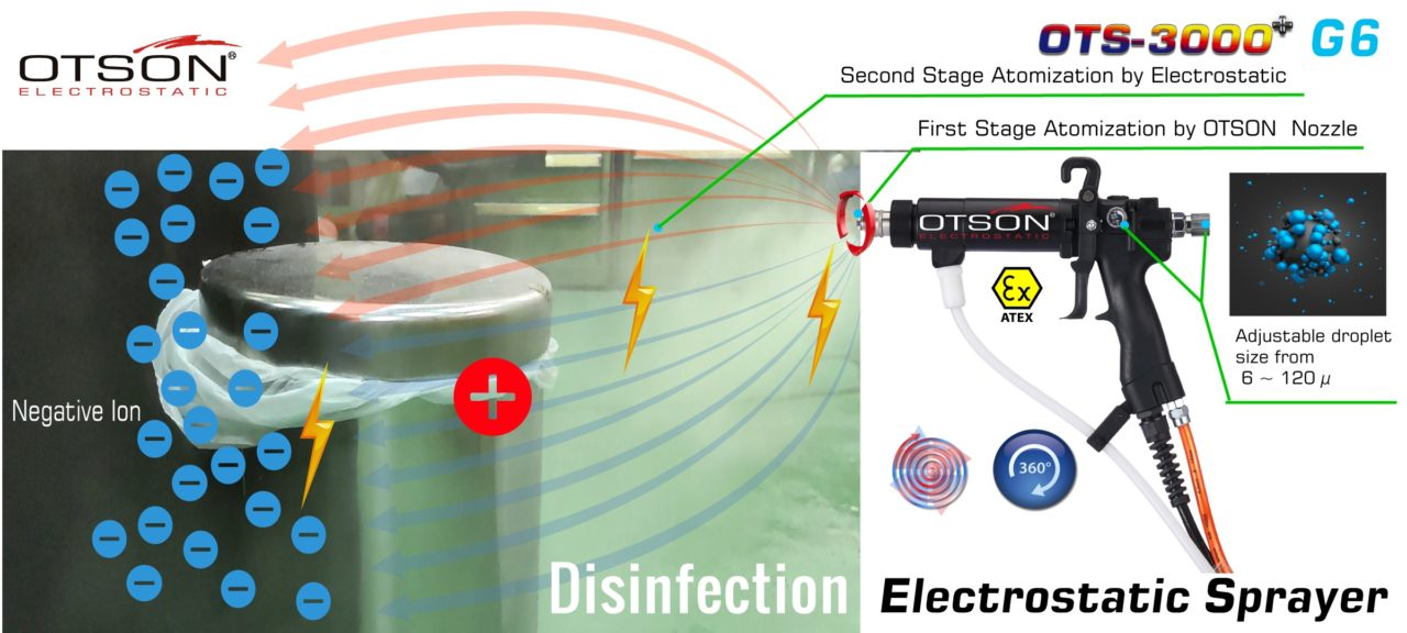 Electrostatic Sprayer - Uniform Dsiinfection quality