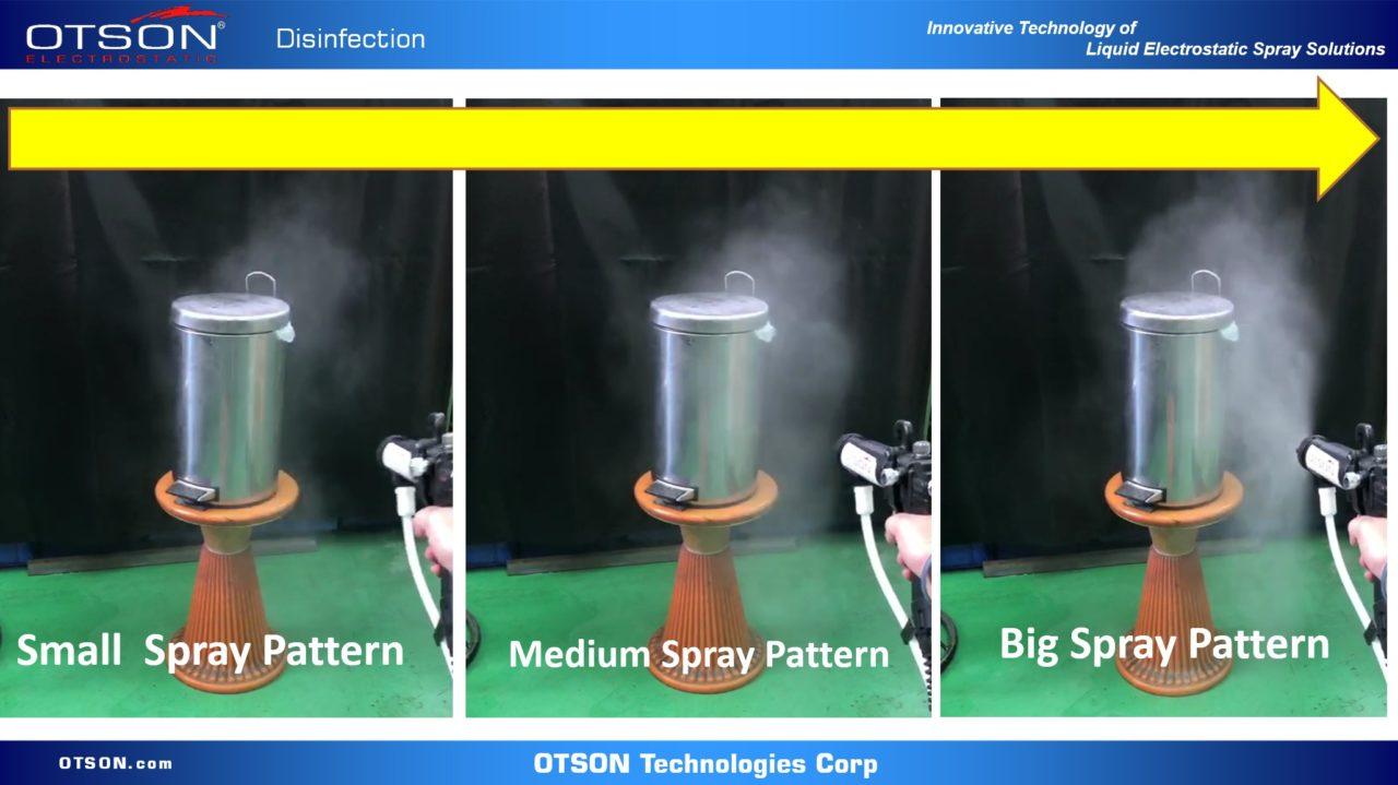 electrostatic sprayer -spray pattern