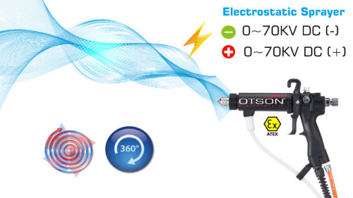 Electrostatic Sprayer- Positive and Negative Charge